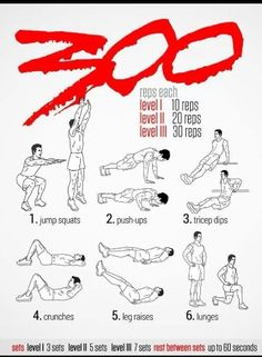 1 - 300 Workout this will be ambitious! 1 - 300 Workout this will be ambitious! Fitness Workouts, Fitness Hacks, Weight Training Workouts, At Home Workouts, Health Fitness, Funny Fitness, Full Body Calisthenics Workout, Body Weight Exercises, Easy Daily Workouts