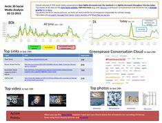Arctic 30 media reporting PowerPoint Presentation