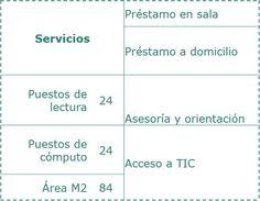 Servicios Centro de Desarrollo Agroindustrial y Empresarial