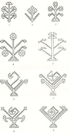 Ornamentul naţional moldovenesc Folk Embroidery, Embroidery Patterns, Life Hacks For School, Blackwork, Aztec, Folk Art, Cross Stitch, Weaving, Traditional