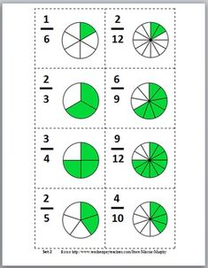 Multiplying Fractions, Equivalent Fractions, Dividing Fractions, Fraction Chart, Division Math Games, Fraction Activities, Math Graphic Organizers, Math Projects, Math Notebooks