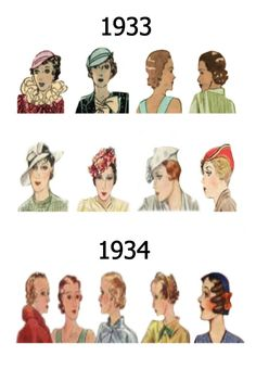 Hairstyles and hat fashion history. Fashionable hat and hair styles from Hat Hairstyles, Vintage Hairstyles, Gatsby, Annie Costume, 1930s Hats, Retro Updo, Fedora Hat Women, Types Of Hats, 1930s Fashion