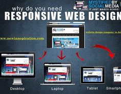 "Check out new work on my @Behance portfolio: ""Responsive Website Development & Design Companies Delhi"" http://on.be.net/1jnBSpr"