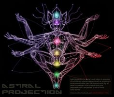 #Hobby #Hobbies #Astralprojection