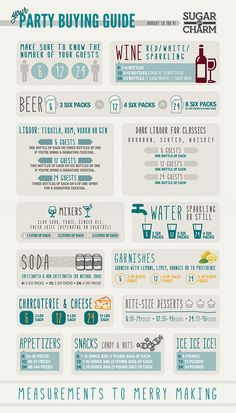 Party Buying Cheat Sheet