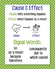 Cause and Effect Anchor Charts. Great way to get the students to visual see what cause and effect means. (RI.3.3)                                                                                                                                                                                 More