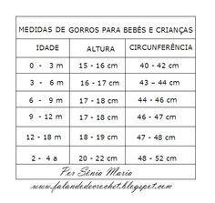 TABELA DE GORRINHOS DE CROCHÊ 0 - 4 ANOS DE IDADE Tabela Medidas bae0d075633