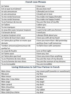 """Ways to say """"I love you"""" in French."""