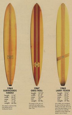60's Surfboards.
