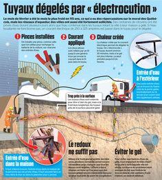 """Tuyaux dégelés par """"électrocution"""""""