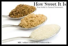 How Sweet It Is: Your Guide to Natural Sweeteners - Girl Meets Nourishment | http://girlmeetsnourishment.com/gmnwordpress1/how-sweet-it-is-your-guide-to-natural-sweeteners/