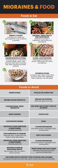 Get Rid of a Migraine Naturally How to Get Rid of a Migraine & Migraine Symptoms - Dr. AxeHow to Get Rid of a Migraine & Migraine Symptoms - Dr. Foods For Migraines, Migraine Diet, Chronic Migraines, Migraine Relief, Prevent Migraines, Migraine Remedy, Headache Symptoms, Migraine Pain, Migraine