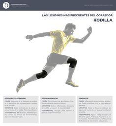 Las lesiones de rodilla más frecuentes en corredores
