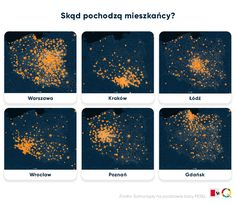 City dwellers of Poland and their migrations