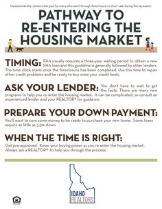 Your local REALTOR can help you walk the path to re-entering the housing market.