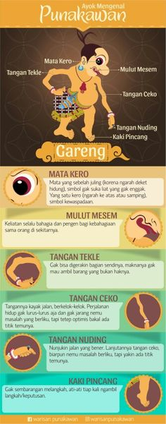 Semua atribut/ciri fisik karakter Punakawan itu saling terkait gaezz, jadi satu kesatuan. #warisanpunakawan #punakawan #heritage #wayang #wayangkulit #budaya #culture #puppet #shadowpappet #semar #gareng #petruk #bagong #indonesia #jogja #kampanyebudaya #budayaindonesia #wayangheritage #java #infographic #infografis #history #atribut