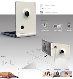 The Eye – Multi Mini Projector