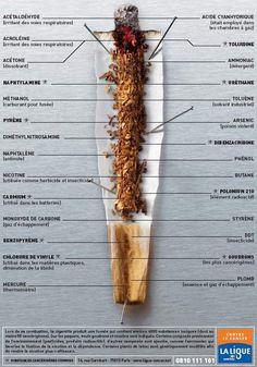 autopsie-d-un-meurtrier-affiche. Quit Smoking Motivation, Quit Smoking Tips, Smoking Kills, Anti Smoking, Smoking Effects, Anti Tabaco, Smoking Quotes, Stop Smoke, Vape Tricks