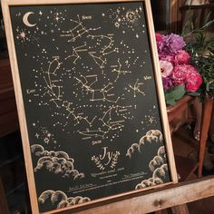 Star themed wedding certificate