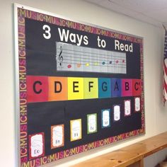 Music Classroom Bulletin Board. 3 Ways to Read Music. (Instagram)