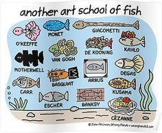 Art School of Fish, Wrong Hands, Jun 2018 Middle School Art, Art School, High School, Banksy, Art Room Posters, Art Classroom Posters, History Classroom, Classroom Setup, Classe D'art