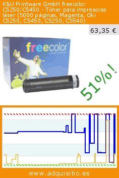 K&U Printware GmbH freecolor C5250/C5450 - Tóner para impresoras láser (5000 páginas, Magenta, Oki C5250, C5450, C5250, C5540) (Productos de oficina). Baja 51%! Precio actual 63,35 €, el precio anterior fue de 128,99 €. http://www.adquisitio.es/ku-printware-gmbh/freecolor-c5250c5450