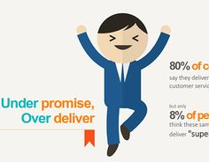 """Check out new work on my @Behance portfolio: """"PowerPoint Presentation: CustServ Tips"""" http://be.net/gallery/35162837/PowerPoint-Presentation-CustServ-Tips"""