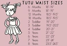 Kid waist size guide for making homemade tutus. by nanette