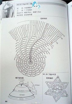 crochet-hat-base-diagram - WonderfulDIY.com