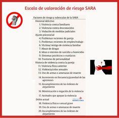 Escala de Valoracion de Riesgo SARA Risk Factor, Buenos Aires