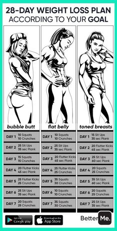 Personal Body Type Plan to Make Your Body Slimmer at Home! Click and take a Quiz. Lose weight at home with effective 28 day weight loss plan. Chose difficulty level and start burning fat now! Your main motivation is your dream body, and you'll d Fitness Workouts, Summer Body Workouts, Butt Workout, Fitness Tips, Health Fitness, Fitness Motivation, Fitness At Home, Man Workout, Belly Workouts
