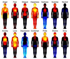 Emotions body maps