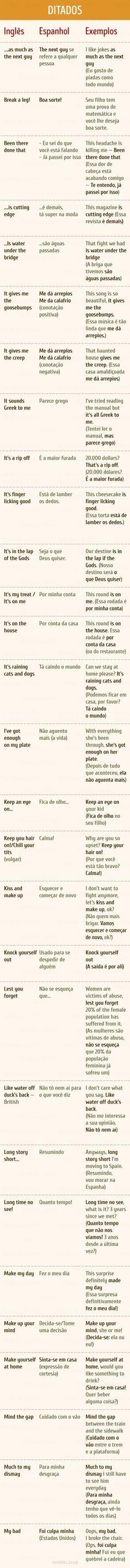 Expressões eminglês que todos deveríamos saber #learnportuguese
