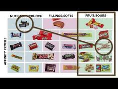 The Guide To Trading Halloween Candy
