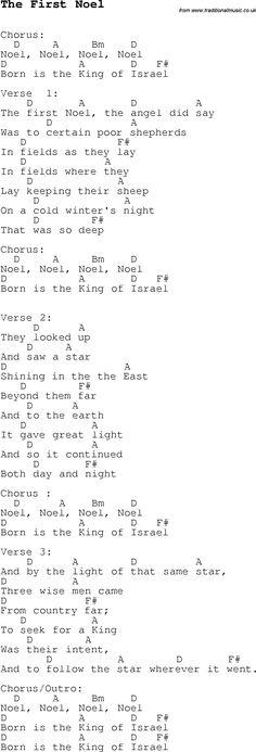 PRAISE AND WORSHIP chords | E-Chords.com