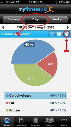 How do i lose weight really fast picture 2