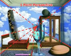 My Surrealist Room CurkovicArtUnits / unit incorporates perspective and surrealism. 2 Point Perspective Drawing, Perspective Art, Art Education Lessons, Art Lessons Elementary, Middle School Art, High School, Surreal Collage, Art Worksheets, Art Curriculum