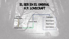 Hp Lovecraft, Derby, Personalized Items, Books, Call Of Cthulhu, The Cult, Weird Creatures, Libros, Book