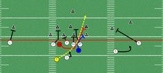 Here are 5 effective ways to use the H-back in the run game. The H-back will allow you to utilize several different run, pass, and blocking options. Tackle Football, Football Drills, Youth Football, Sport Football, Middle Linebacker, Double Team, Tight End