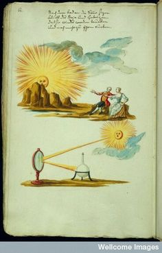Symbolic alchemical watercolour drawings.  Coloured drawing circa 1725