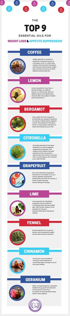 Top 9 Essential Oils for Weight Loss - Appetite Suppression, Sugar Cravings, & Water Retention