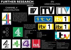 Further research - Media