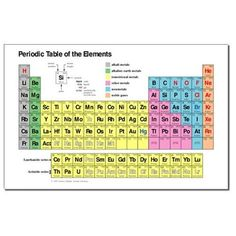 Awesome Large Periodic Table Of Elements   Bing Images