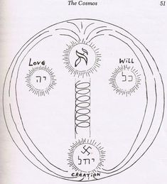 The Golden Tractate of Hermes Trismegistus applied to electromagnetism - Page 105 - Energetic Forum
