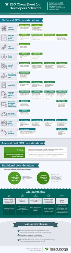 Ideas Organization Chart Design Infographic Cheat Sheets For 2019