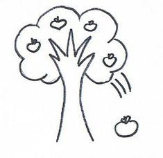 """Ein Übung zu dem Sprichwort: """"der Apfel fällt nicht weit von Stamm."""""""