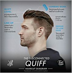 The Disconnected QUIFF