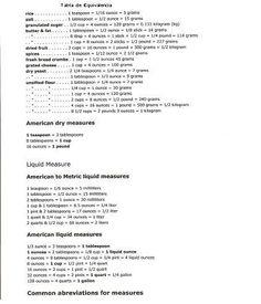 Tabla de Equivalencias - Les envio esta tabla de equivalencia espero les sirva de mucha   ayuda.