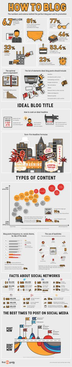 How to Blog - #infographic  #RePin by AT Social Media Marketing - Pinterest Marketing Specialists ATSocialMedia.co.uk