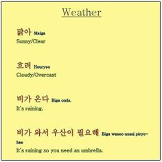 how to say different weather terms in Korean